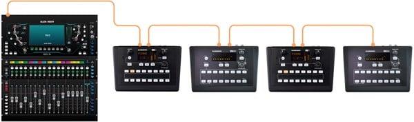 hệ thống mixing cá nhân ME của allen heath sq-5